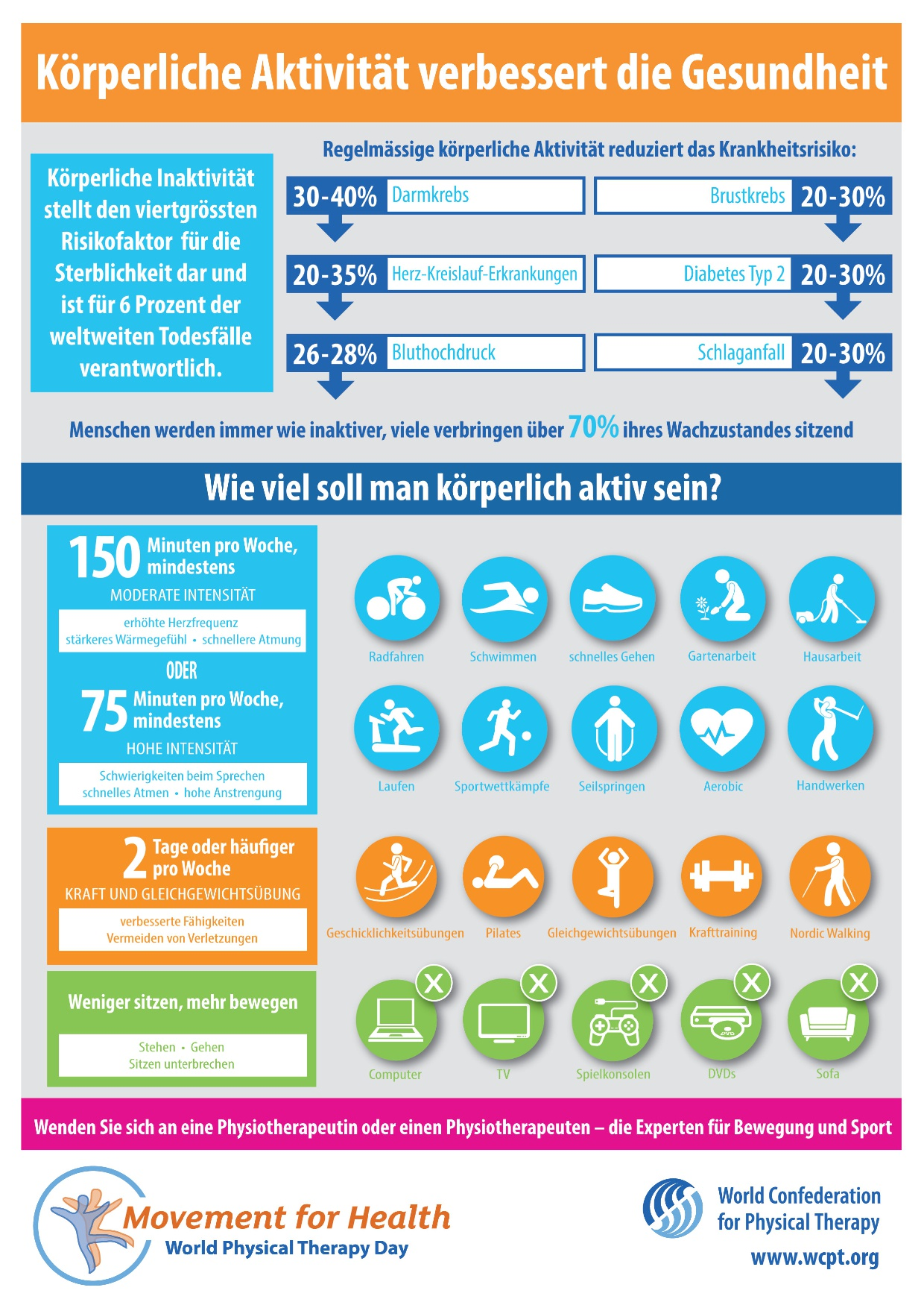 PhysicalActivityAndImprovingHealth infographic A4 FINAL German